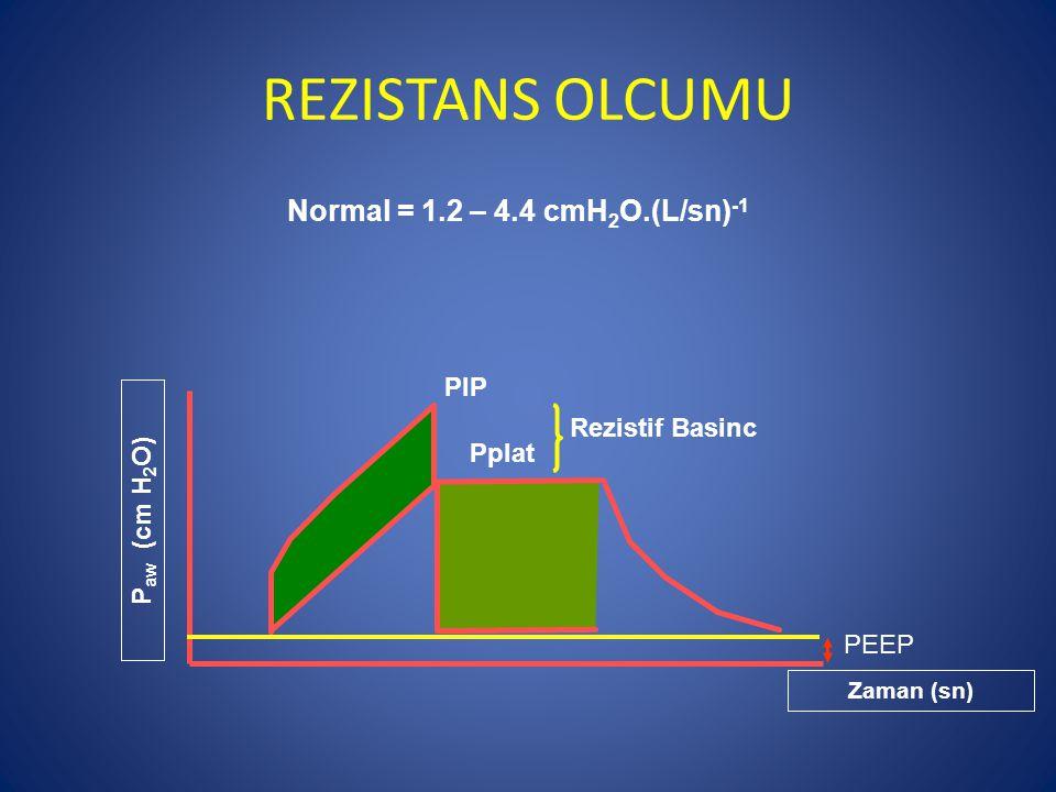 REZISTANS OLCUMU Normal = 1.2 – 4.4 cmH2O.(L/sn)-1 PIP Rezistif Basinc