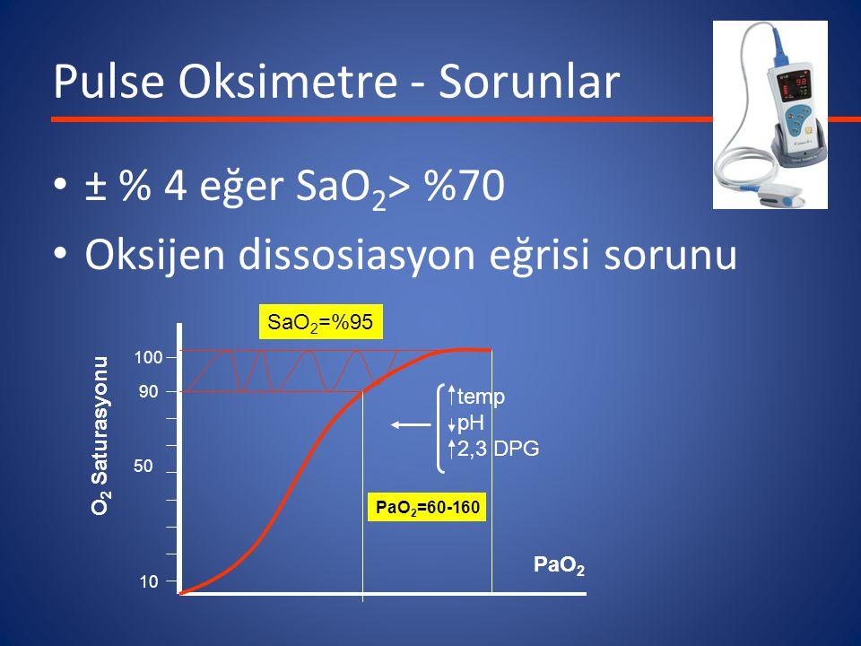 Pulse Oksimetre - Sorunlar