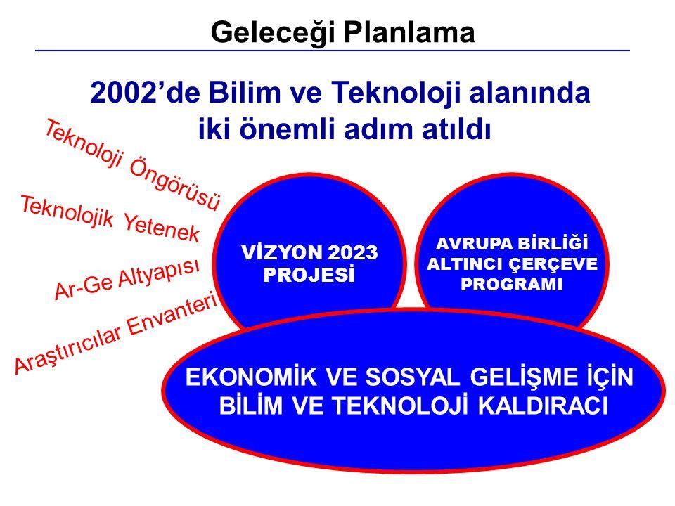 2002'de Bilim ve Teknoloji alanında iki önemli adım atıldı