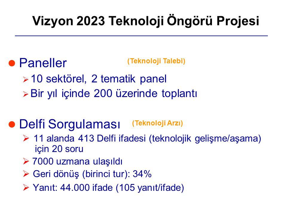 Vizyon 2023 Teknoloji Öngörü Projesi