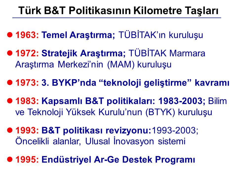 Türk B&T Politikasının Kilometre Taşları