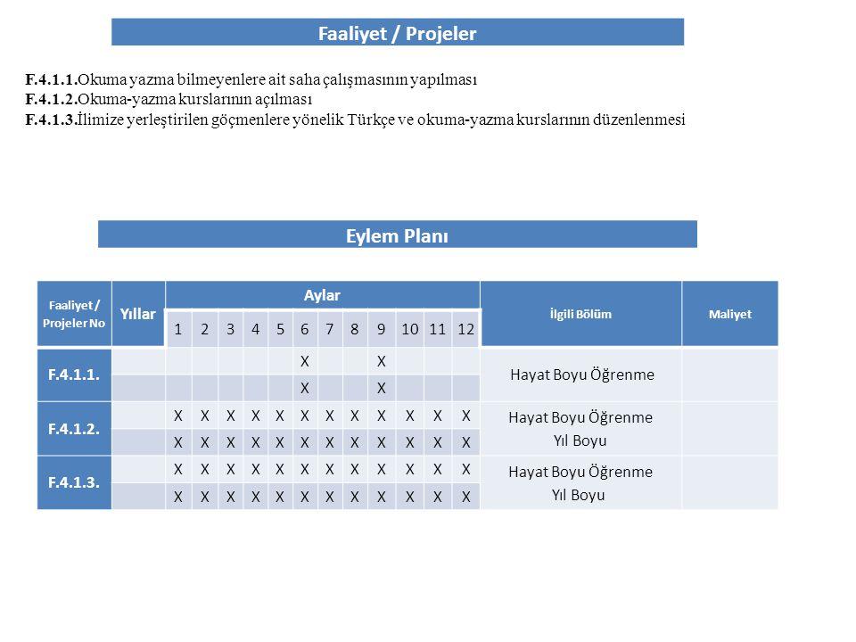 Faaliyet / Projeler Eylem Planı