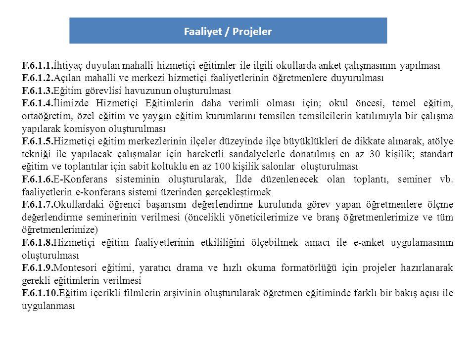 Faaliyet / Projeler F.6.1.1.İhtiyaç duyulan mahalli hizmetiçi eğitimler ile ilgili okullarda anket çalışmasının yapılması.