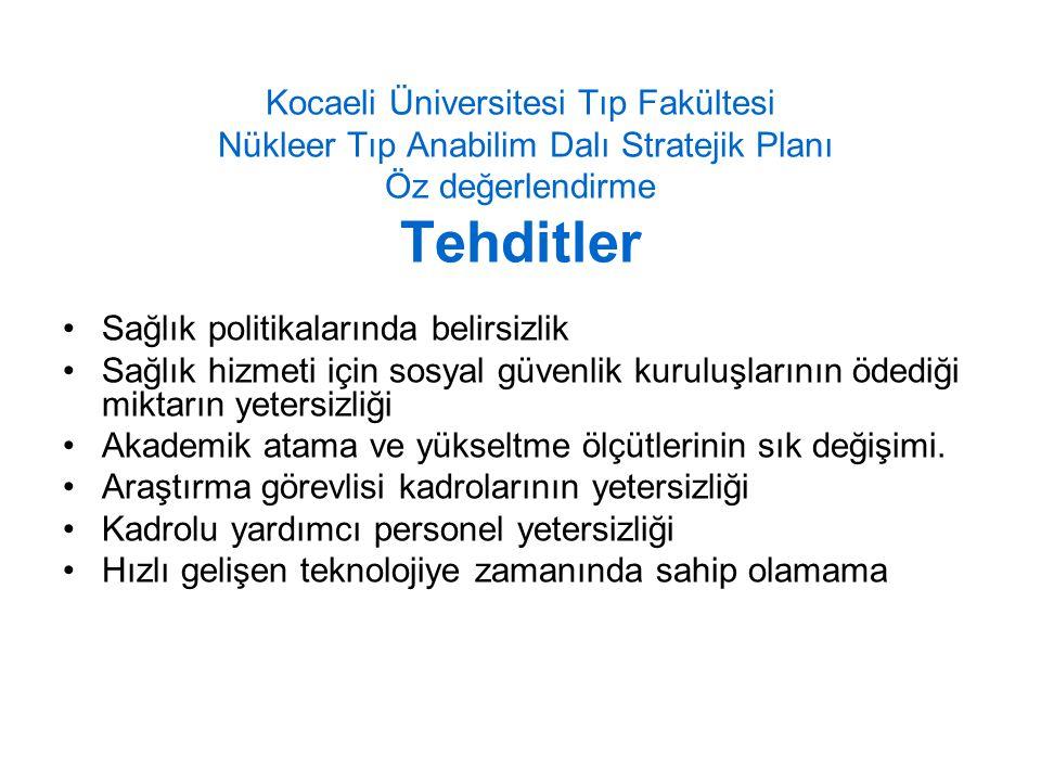 Kocaeli Üniversitesi Tıp Fakültesi Nükleer Tıp Anabilim Dalı Stratejik Planı Öz değerlendirme Tehditler