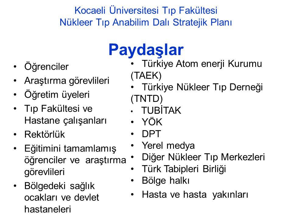 Türkiye Atom enerji Kurumu (TAEK) Türkiye Nükleer Tıp Derneği (TNTD)
