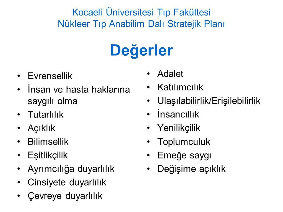 Kocaeli Üniversitesi Tıp Fakültesi Nükleer Tıp Anabilim Dalı Stratejik Planı Değerler