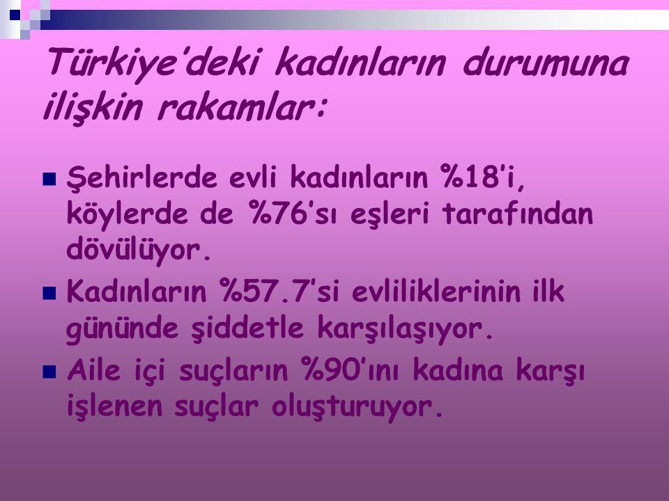 Türkiye'deki kadınların durumuna ilişkin rakamlar: