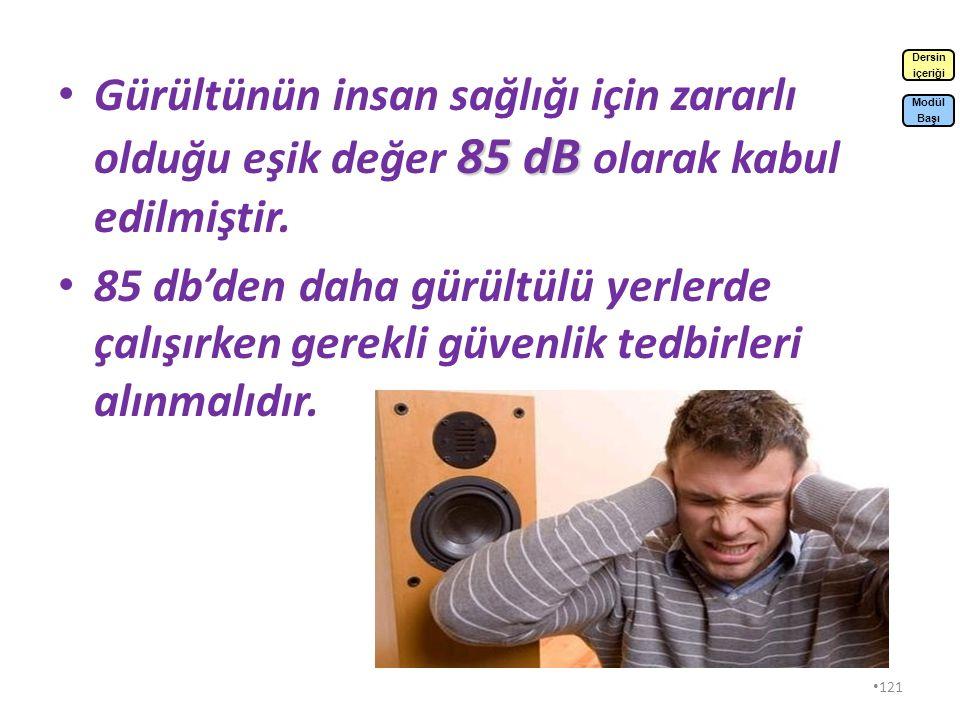 Dersin içeriği. Gürültünün insan sağlığı için zararlı olduğu eşik değer 85 dB olarak kabul edilmiştir.