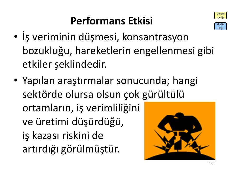 Performans Etkisi Dersin. içeriği. Modül. Başı.