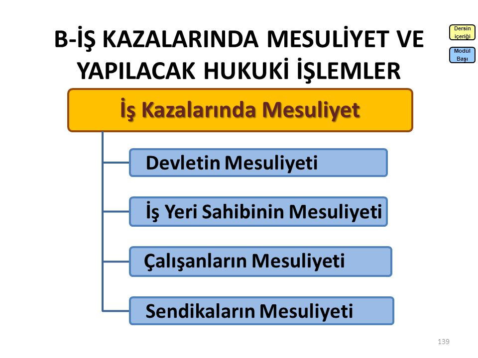 B-İŞ KAZALARINDA MESULİYET VE YAPILACAK HUKUKİ İŞLEMLER