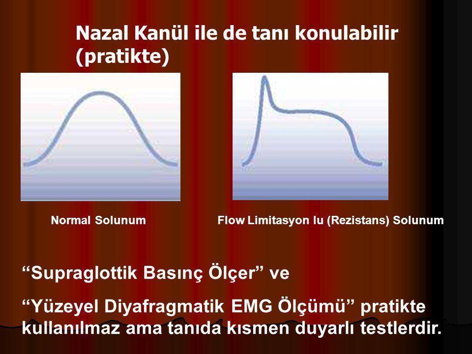 Nazal Kanül ile de tanı konulabilir (pratikte)
