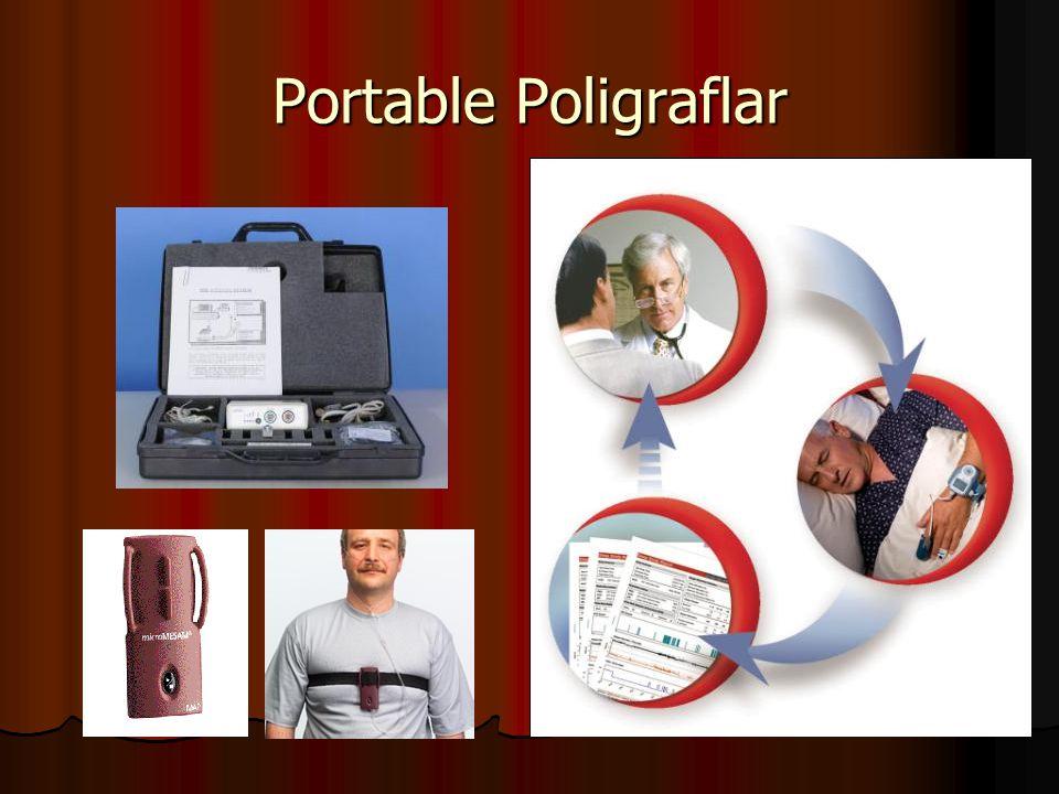 Portable Poligraflar