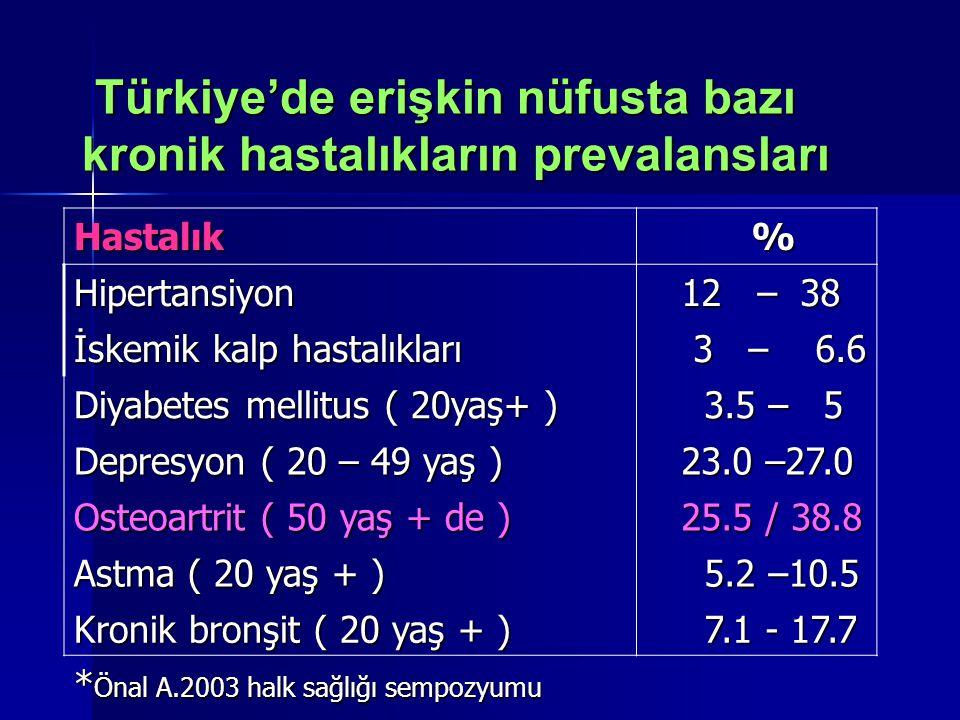 Türkiye'de erişkin nüfusta bazı kronik hastalıkların prevalansları