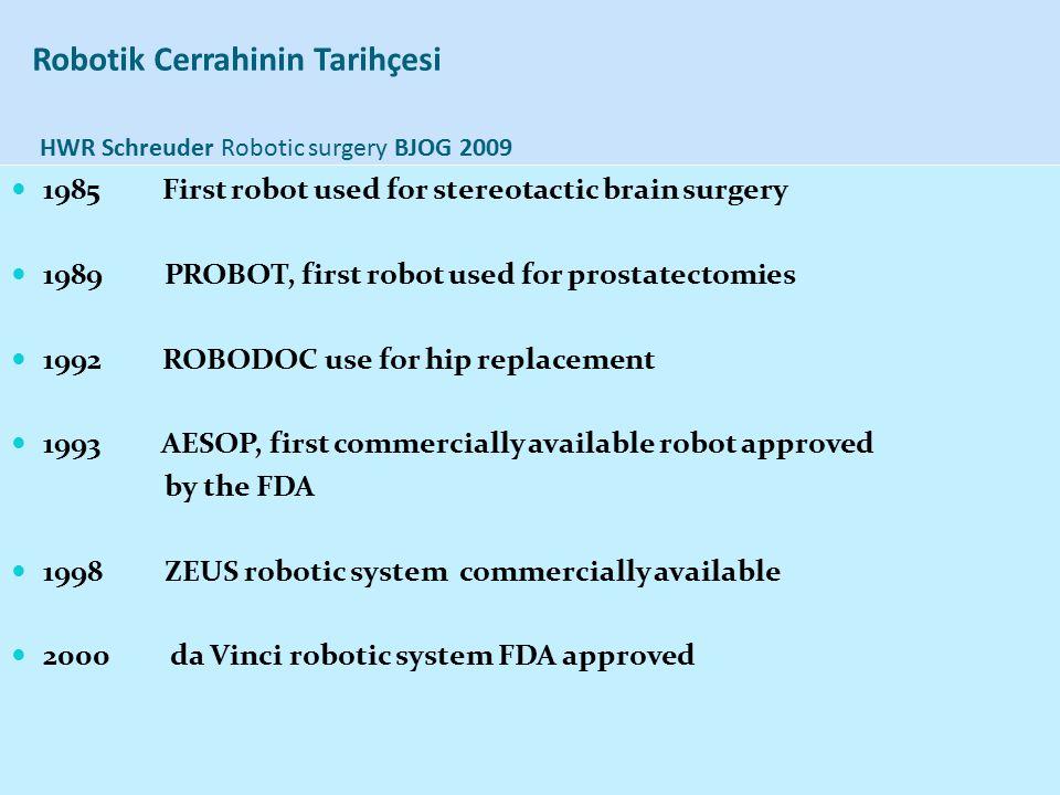 Robotik Cerrahinin Tarihçesi HWR Schreuder Robotic surgery BJOG 2009