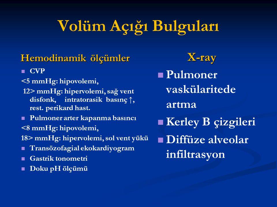 Volüm Açığı Bulguları X-ray Pulmoner vaskülaritede artma