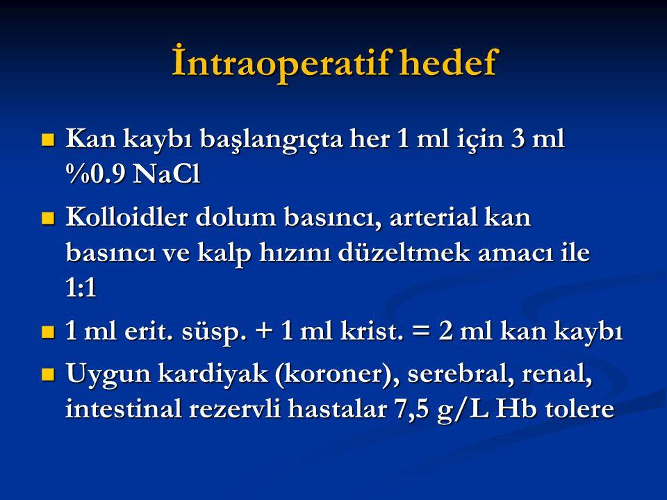 İntraoperatif hedef Kan kaybı başlangıçta her 1 ml için 3 ml %0.9 NaCl