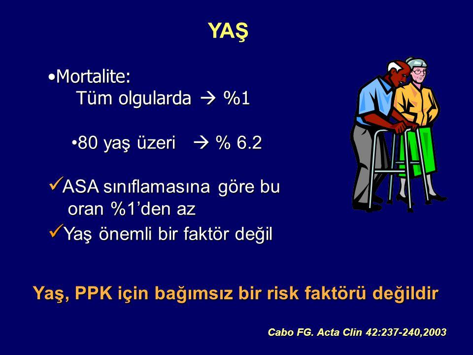 YAŞ Mortalite: Tüm olgularda  %1 80 yaş üzeri  % 6.2