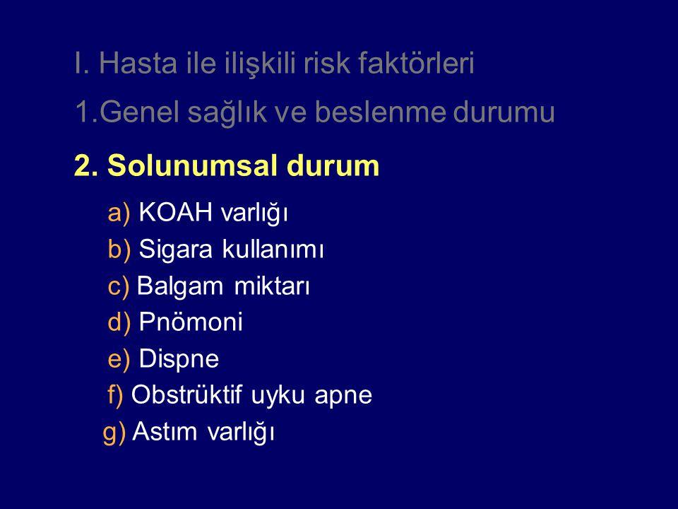 I. Hasta ile ilişkili risk faktörleri