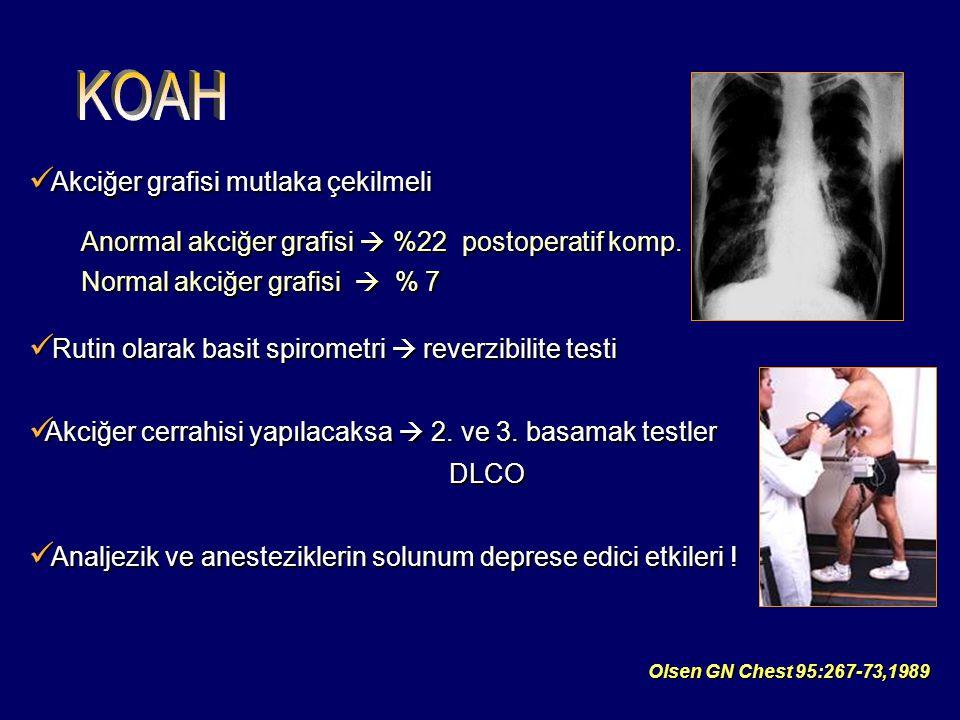Akciğer grafisi mutlaka çekilmeli
