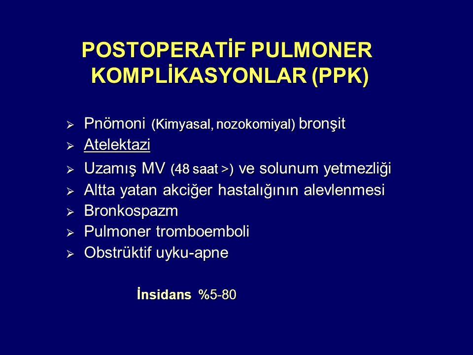 POSTOPERATİF PULMONER KOMPLİKASYONLAR (PPK)