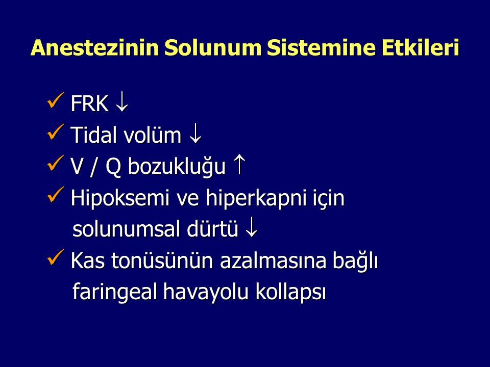 Anestezinin Solunum Sistemine Etkileri