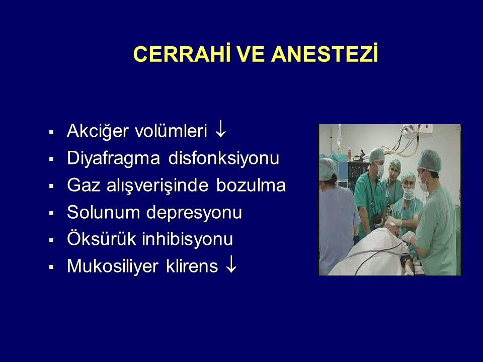 CERRAHİ VE ANESTEZİ Akciğer volümleri  Diyafragma disfonksiyonu