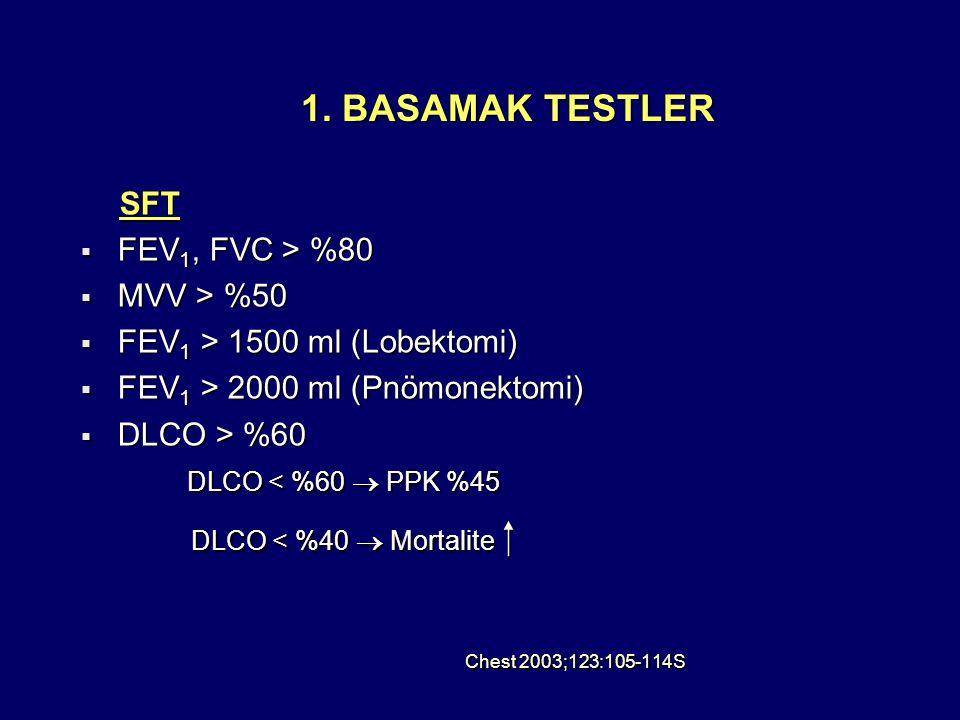 1. BASAMAK TESTLER SFT FEV1, FVC > %80 MVV > %50