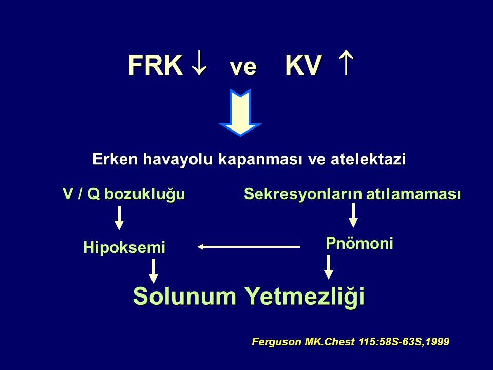 FRK  ve KV  Solunum Yetmezliği