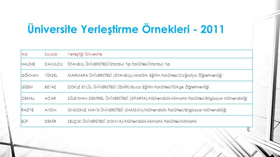 Üniversite Yerleştirme Örnekleri - 2011
