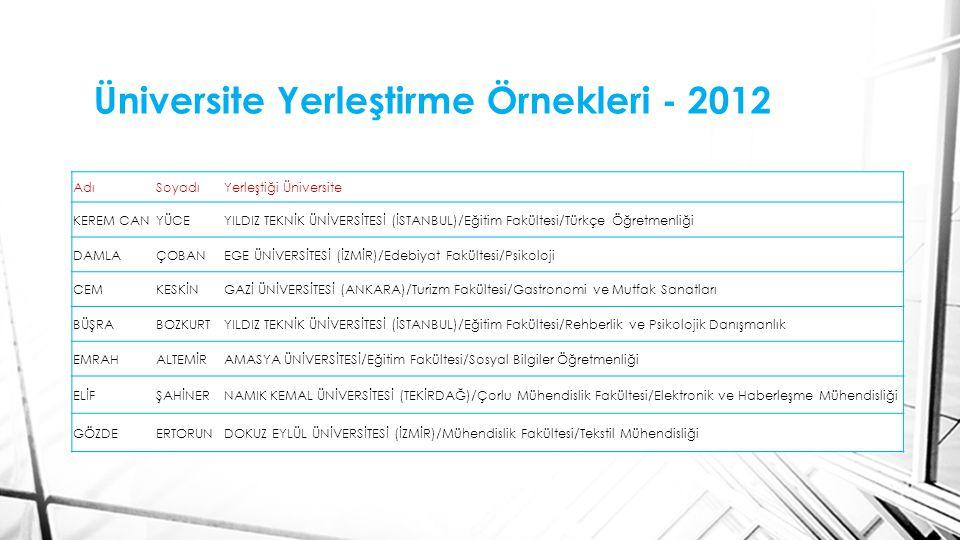 Üniversite Yerleştirme Örnekleri - 2012