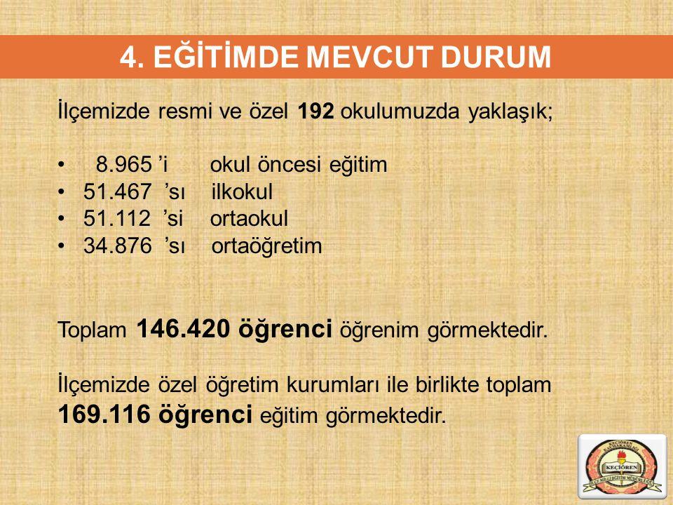 4. EĞİTİMDE MEVCUT DURUM İlçemizde resmi ve özel 192 okulumuzda yaklaşık; 8.965 'i okul öncesi eğitim.