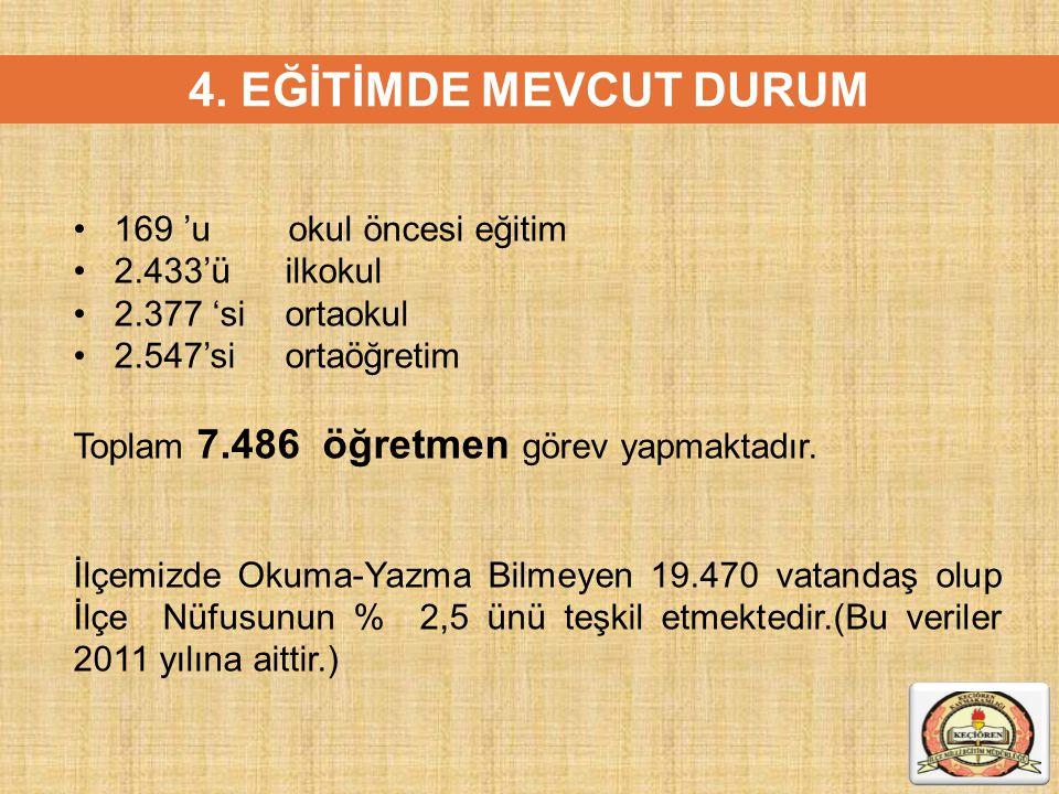 4. EĞİTİMDE MEVCUT DURUM 169 'u okul öncesi eğitim 2.433'ü ilkokul