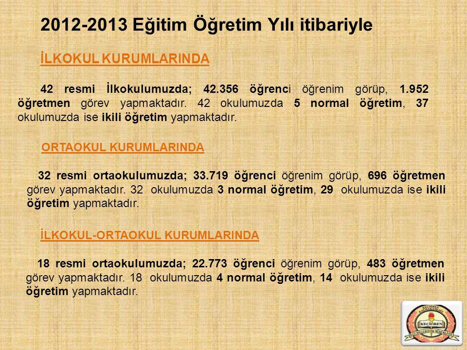 2012-2013 Eğitim Öğretim Yılı itibariyle