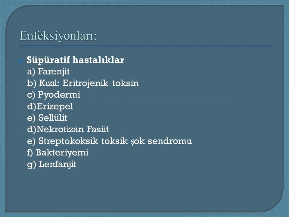 Enfeksiyonları: Süpüratif hastalıklar a) Farenjit