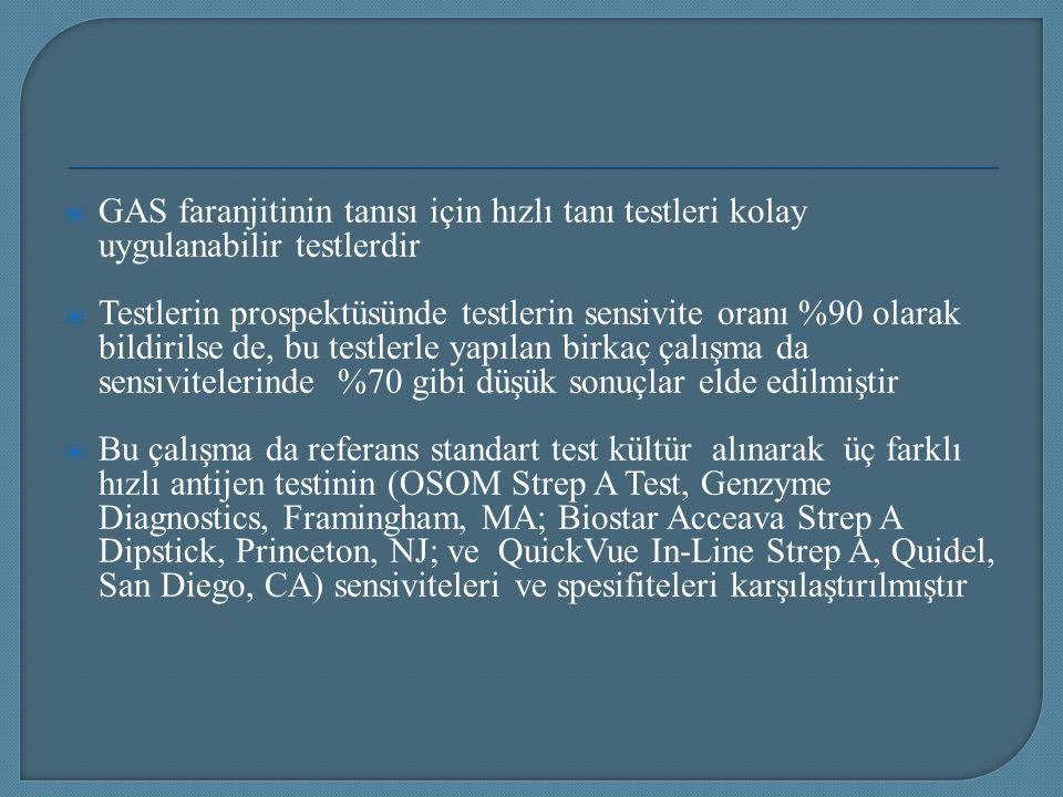 GAS faranjitinin tanısı için hızlı tanı testleri kolay uygulanabilir testlerdir