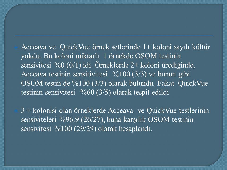 Acceava ve QuickVue örnek setlerinde 1+ koloni sayılı kültür yokdu