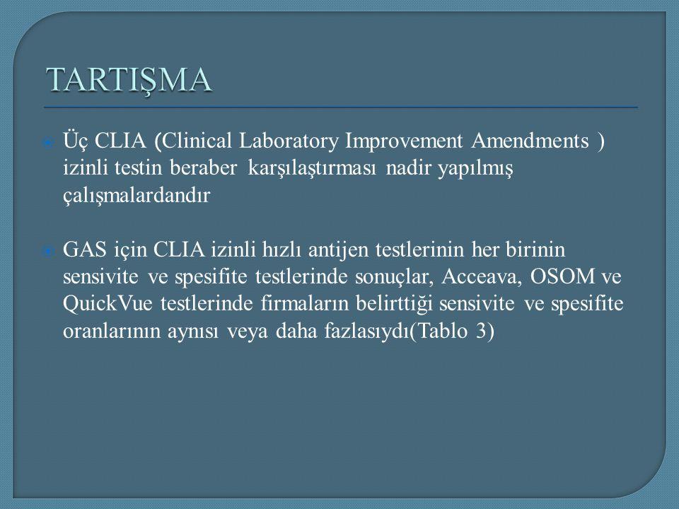 TARTIŞMA Üç CLIA (Clinical Laboratory Improvement Amendments ) izinli testin beraber karşılaştırması nadir yapılmış çalışmalardandır.