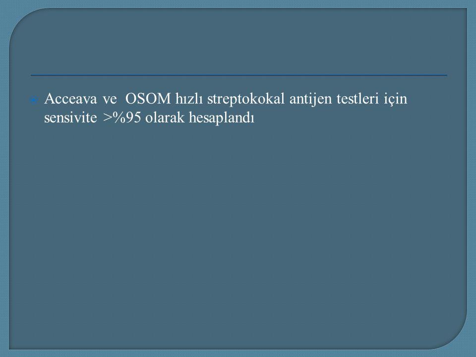 Acceava ve OSOM hızlı streptokokal antijen testleri için sensivite >%95 olarak hesaplandı