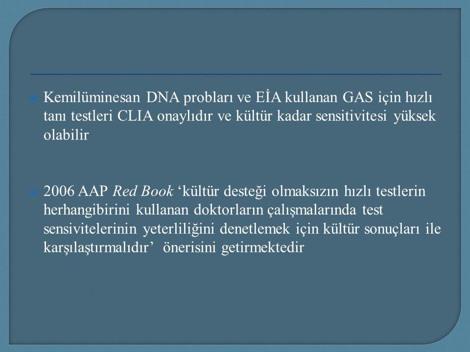 Kemilüminesan DNA probları ve EİA kullanan GAS için hızlı tanı testleri CLIA onaylıdır ve kültür kadar sensitivitesi yüksek olabilir