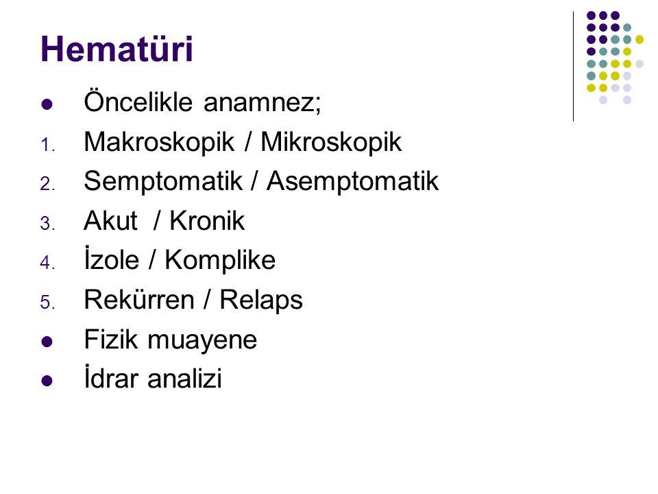 Hematüri Öncelikle anamnez; Makroskopik / Mikroskopik