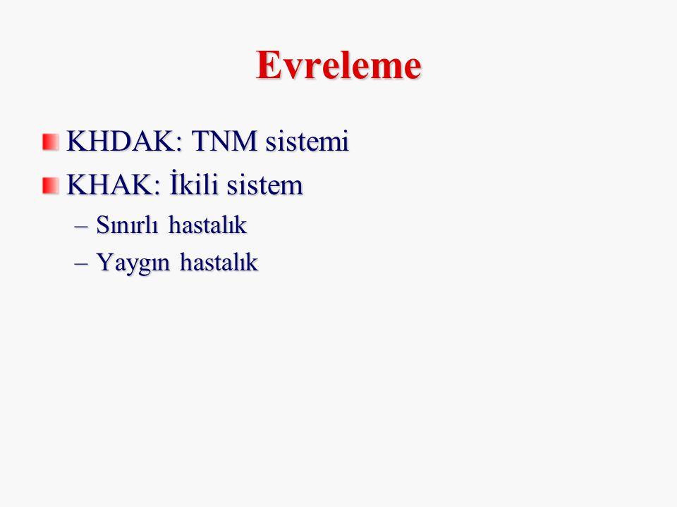 Evreleme KHDAK: TNM sistemi KHAK: İkili sistem Sınırlı hastalık