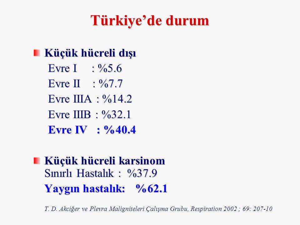 Türkiye'de durum Küçük hücreli dışı Evre I : %5.6 Evre II : %7.7