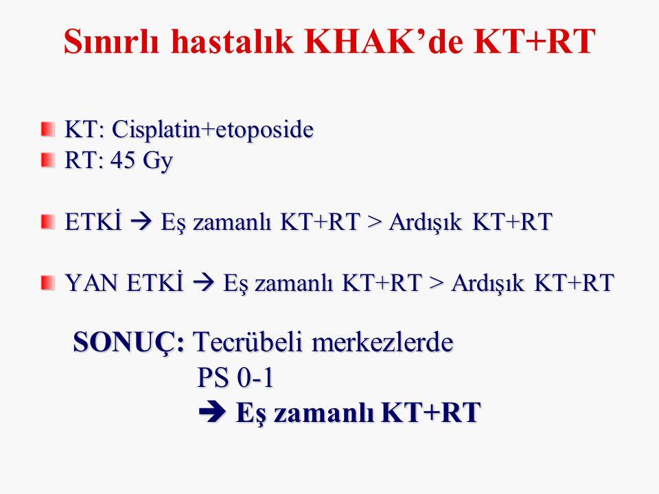 Sınırlı hastalık KHAK'de KT+RT