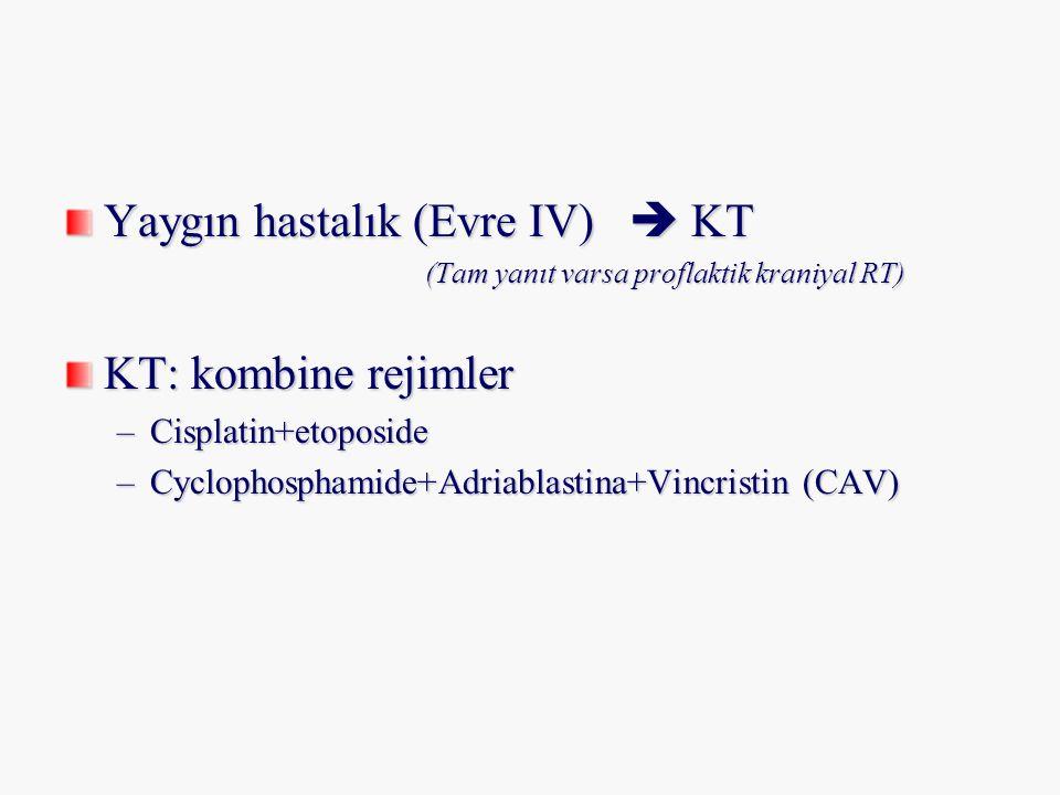 Yaygın hastalık (Evre IV)  KT