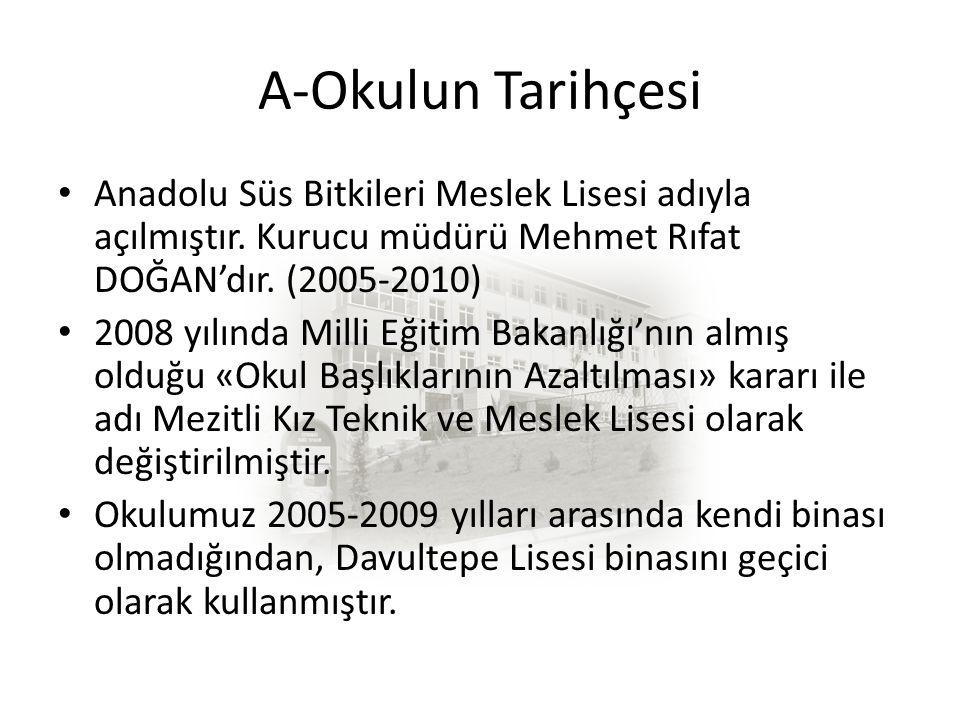 A-Okulun Tarihçesi Anadolu Süs Bitkileri Meslek Lisesi adıyla açılmıştır. Kurucu müdürü Mehmet Rıfat DOĞAN'dır. (2005-2010)