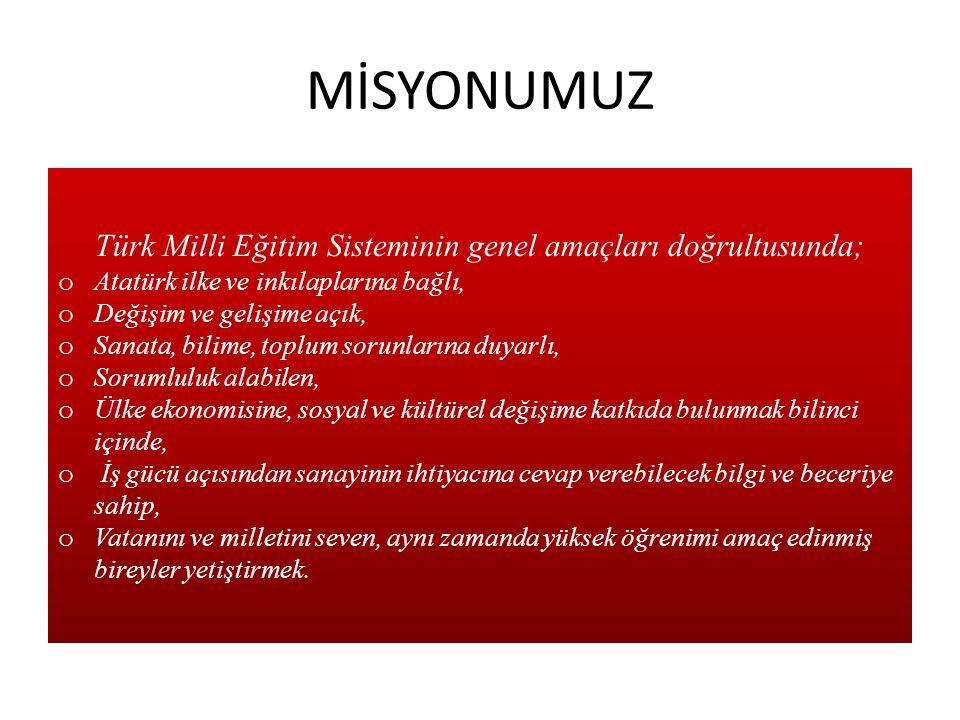 Türk Milli Eğitim Sisteminin genel amaçları doğrultusunda;