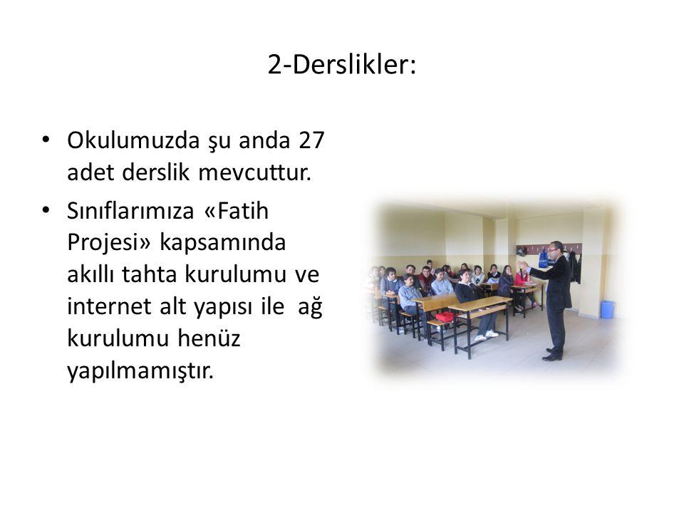 2-Derslikler: Okulumuzda şu anda 27 adet derslik mevcuttur.