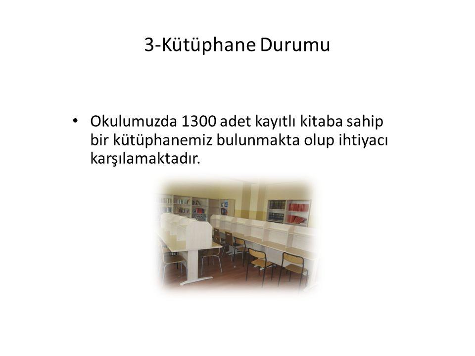 3-Kütüphane Durumu Okulumuzda 1300 adet kayıtlı kitaba sahip bir kütüphanemiz bulunmakta olup ihtiyacı karşılamaktadır.