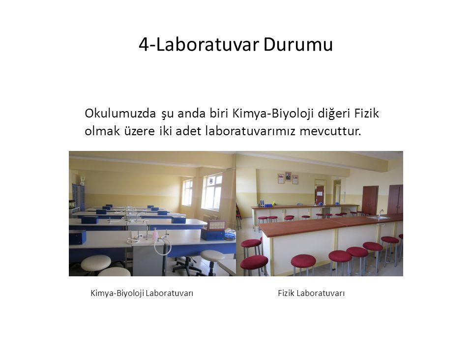 4-Laboratuvar Durumu Okulumuzda şu anda biri Kimya-Biyoloji diğeri Fizik olmak üzere iki adet laboratuvarımız mevcuttur.