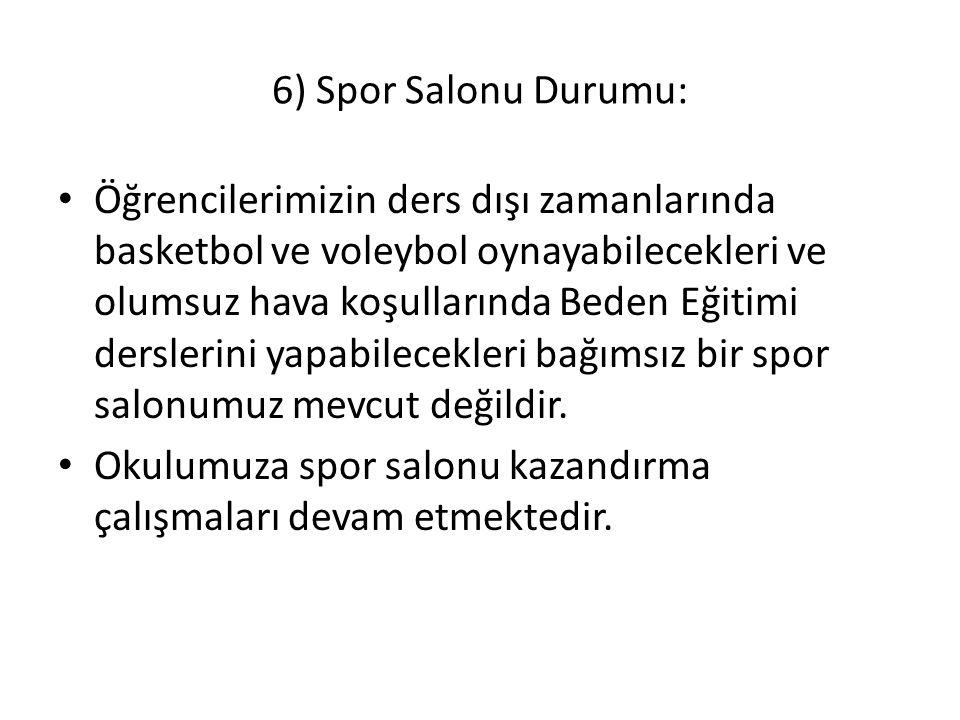 6) Spor Salonu Durumu: